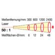 Lézersugaras infra hőmérő -50°C - +1000 °C